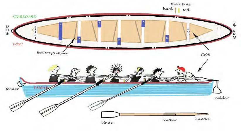pilot gig diagram
